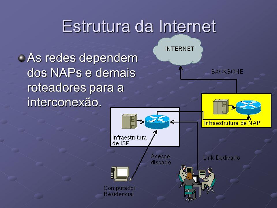 Estrutura da Internet As redes dependem dos NAPs e demais roteadores para a interconexão.