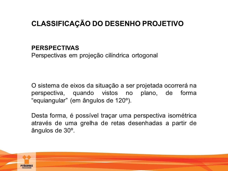 CLASSIFICAÇÃO DO DESENHO PROJETIVO