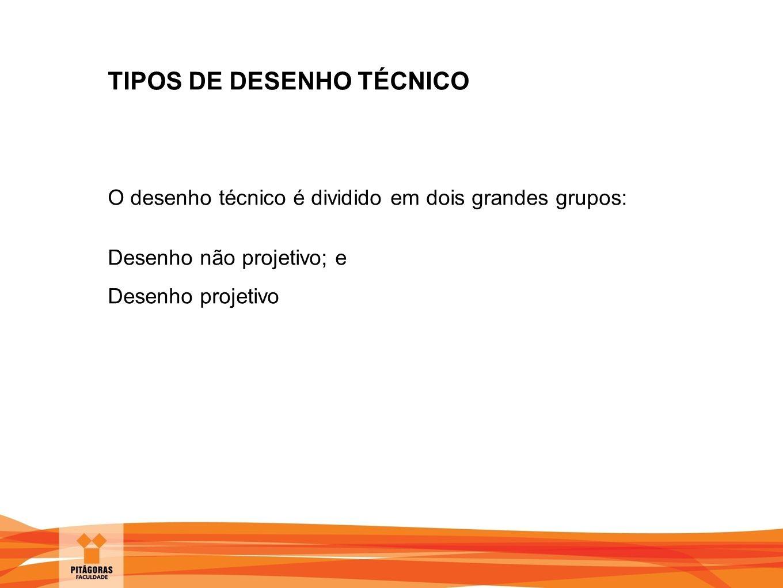 TIPOS DE DESENHO TÉCNICO