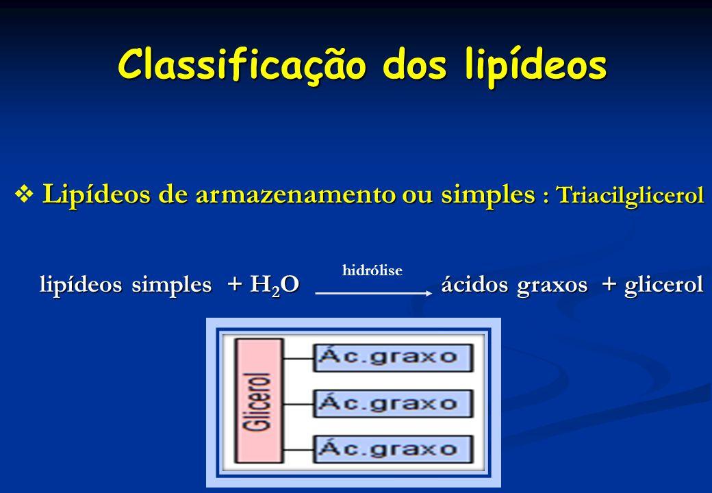 Classificação dos lipídeos