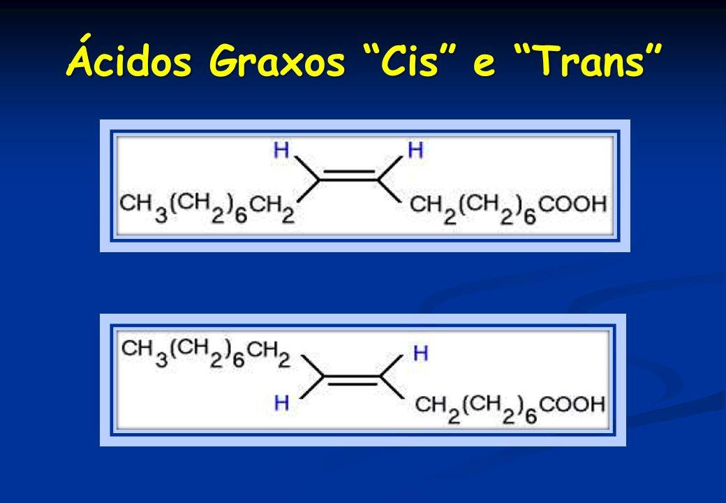 Ácidos Graxos Cis e Trans