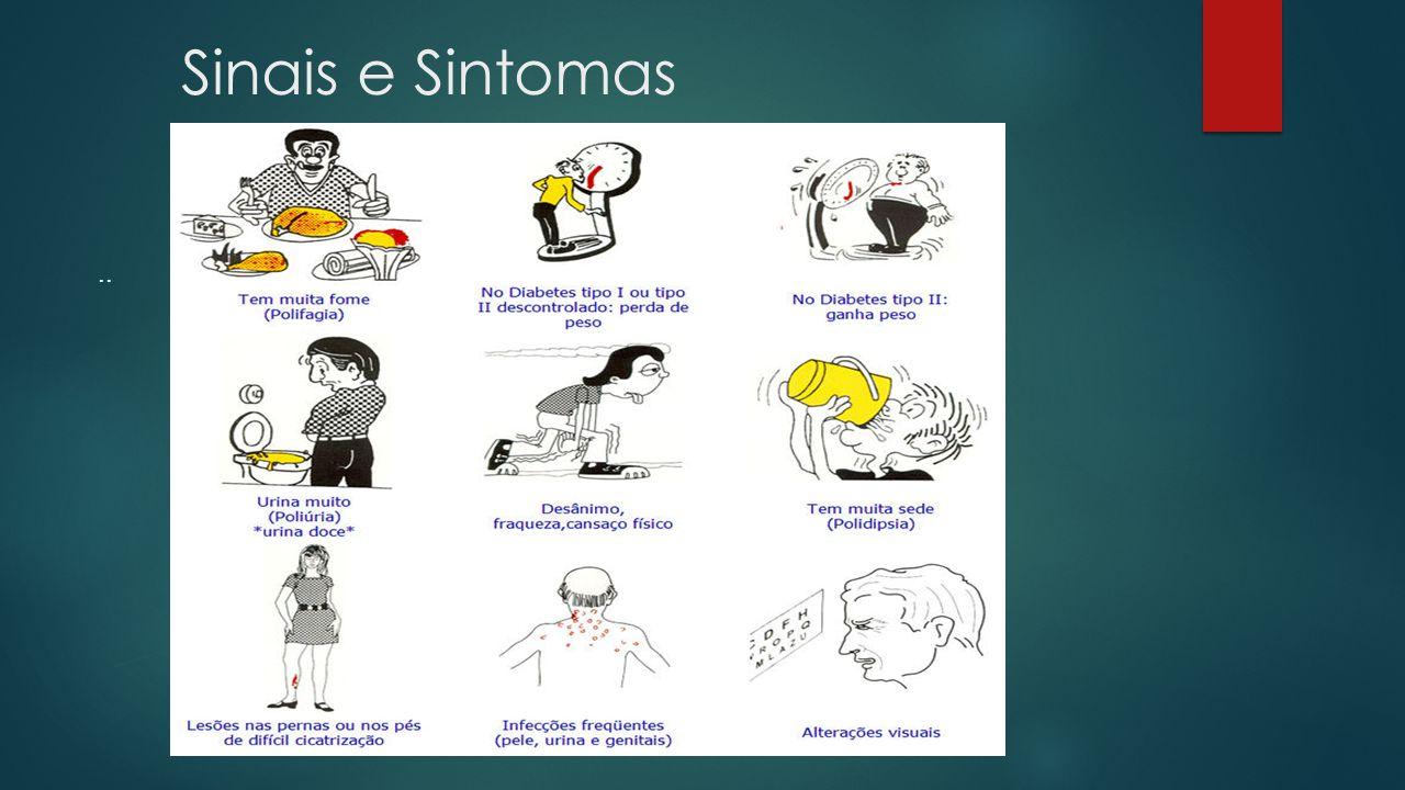 Sinais e Sintomas ..