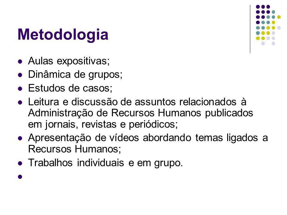Metodologia Aulas expositivas; Dinâmica de grupos; Estudos de casos;