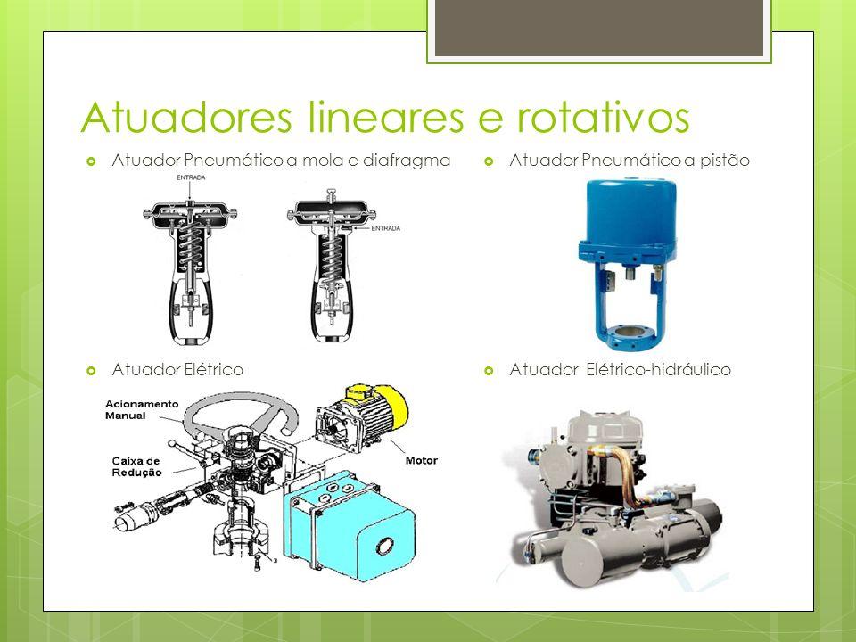 Atuadores lineares e rotativos