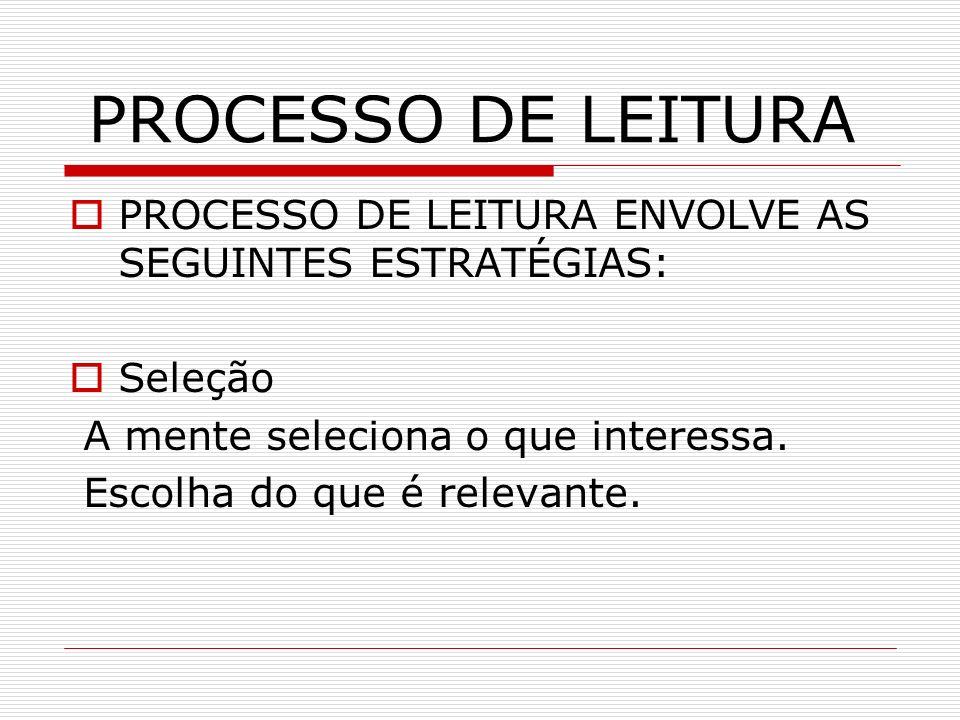 PROCESSO DE LEITURA PROCESSO DE LEITURA ENVOLVE AS SEGUINTES ESTRATÉGIAS: Seleção. A mente seleciona o que interessa.