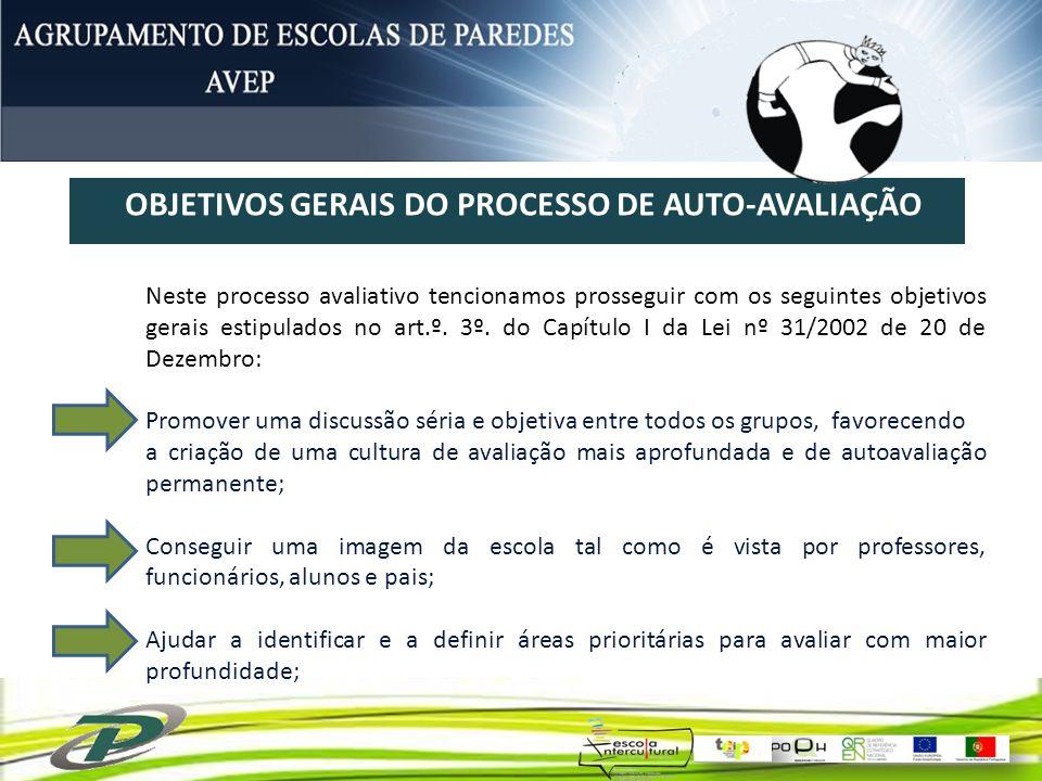 OBJETIVOS GERAIS DO PROCESSO DE AUTO-AVALIAÇÃO