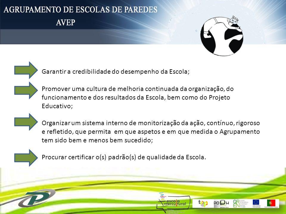 Garantir a credibilidade do desempenho da Escola;