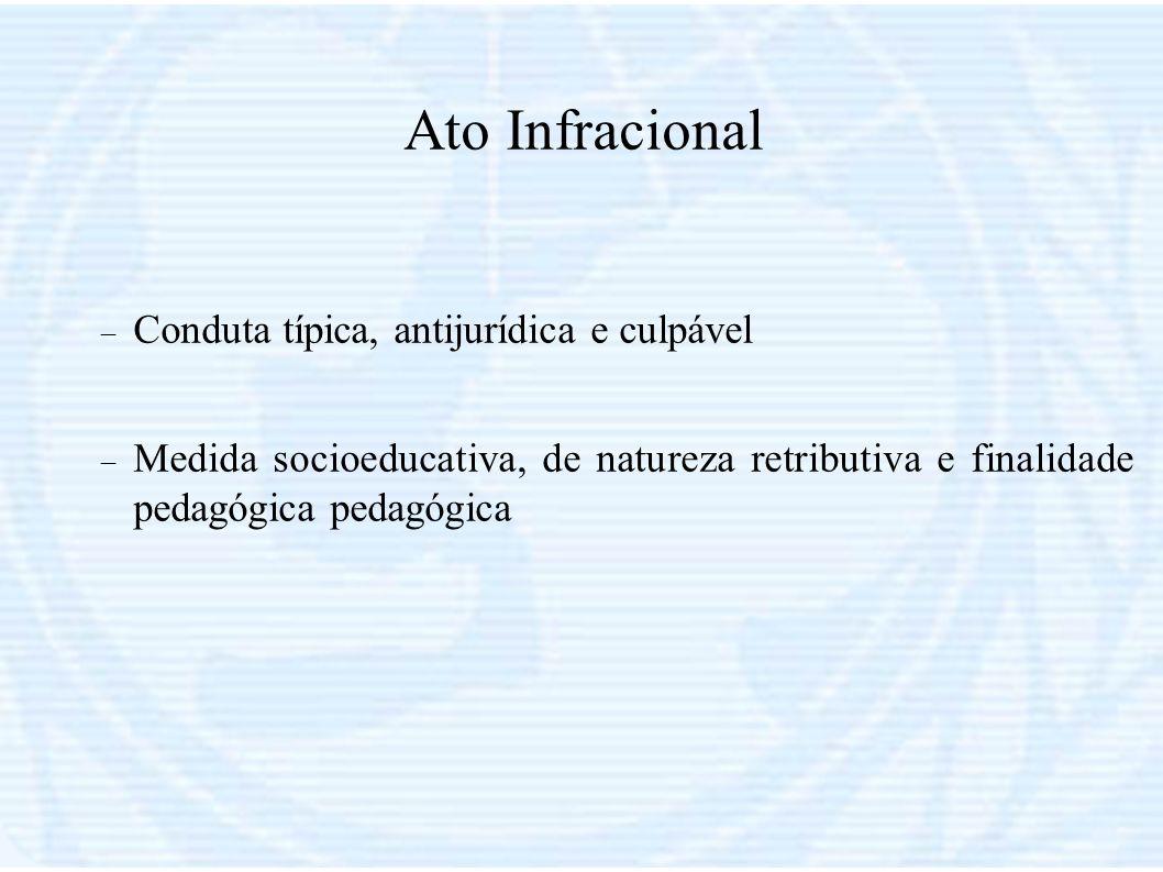 Ato Infracional Conduta típica, antijurídica e culpável