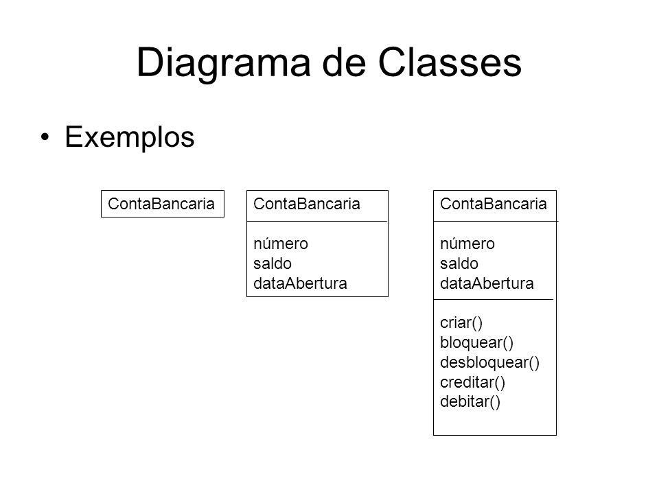 Diagrama de Classes Exemplos ContaBancaria ContaBancaria número saldo
