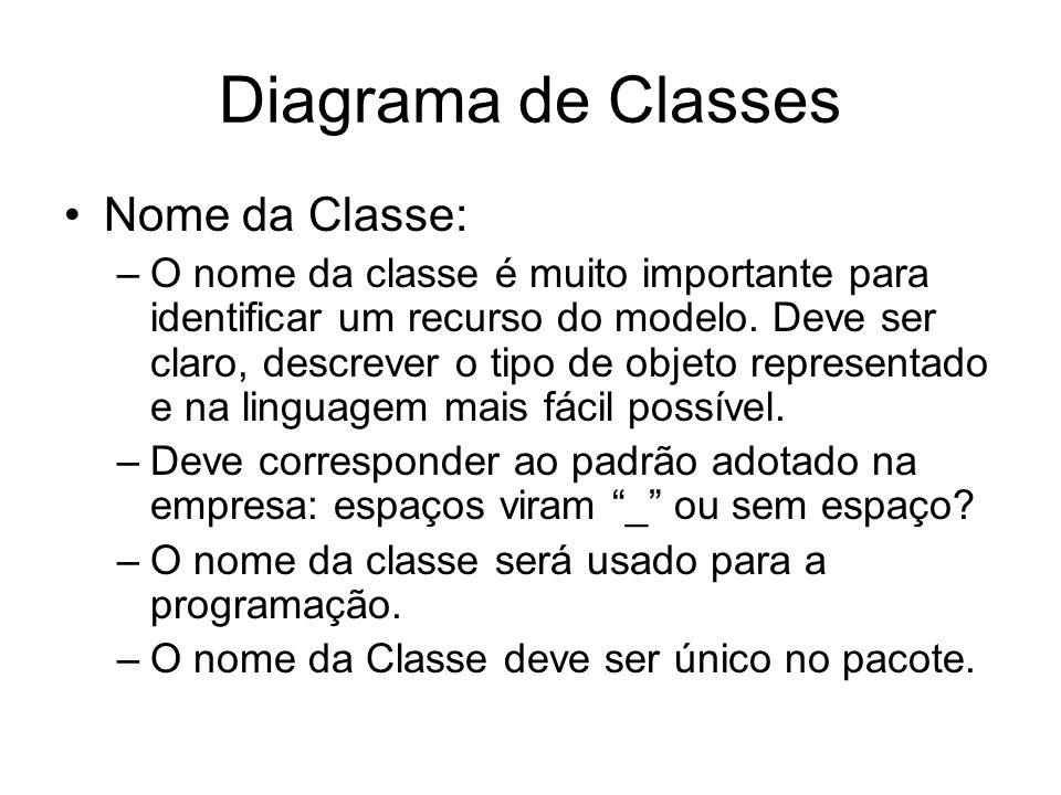 Diagrama de Classes Nome da Classe: