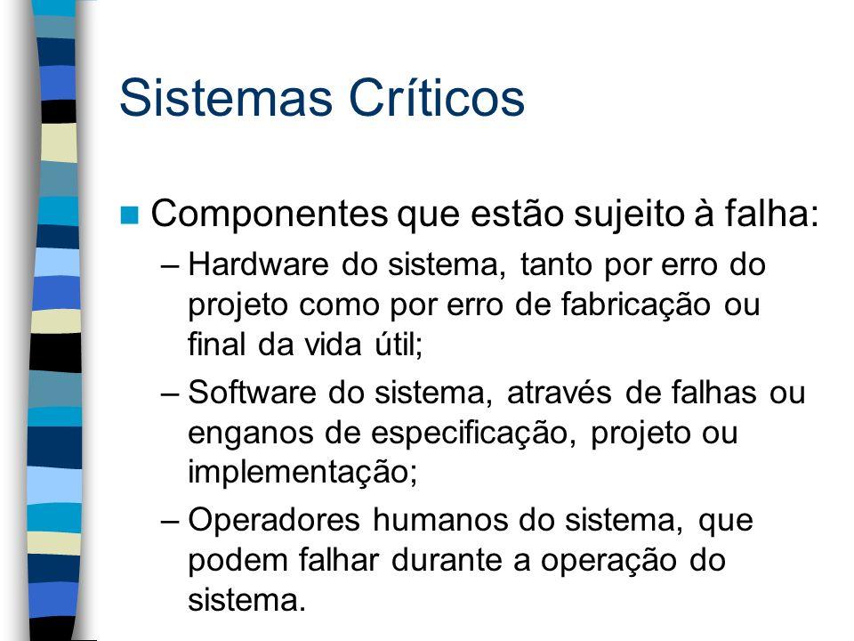 Sistemas Críticos Componentes que estão sujeito à falha: