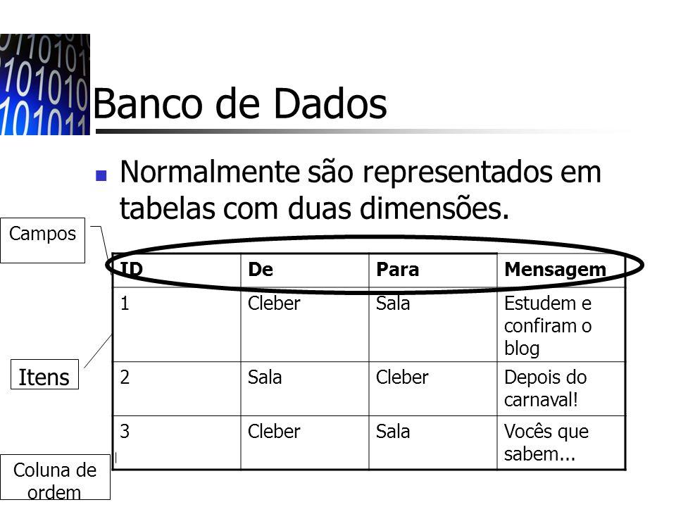 Banco de Dados Normalmente são representados em tabelas com duas dimensões. Campos. ID. De. Para.