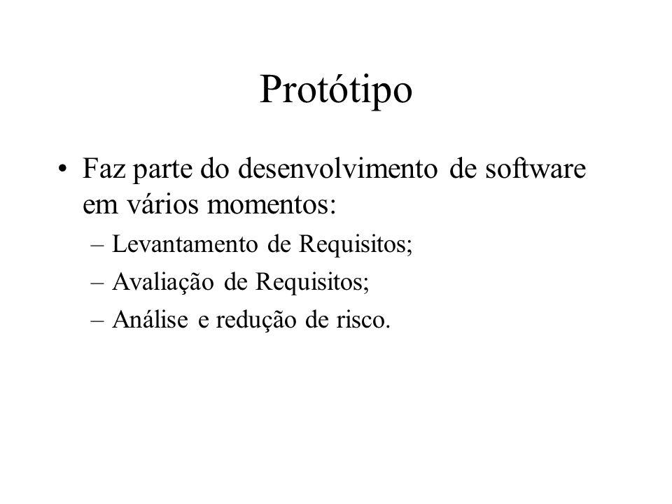Protótipo Faz parte do desenvolvimento de software em vários momentos: