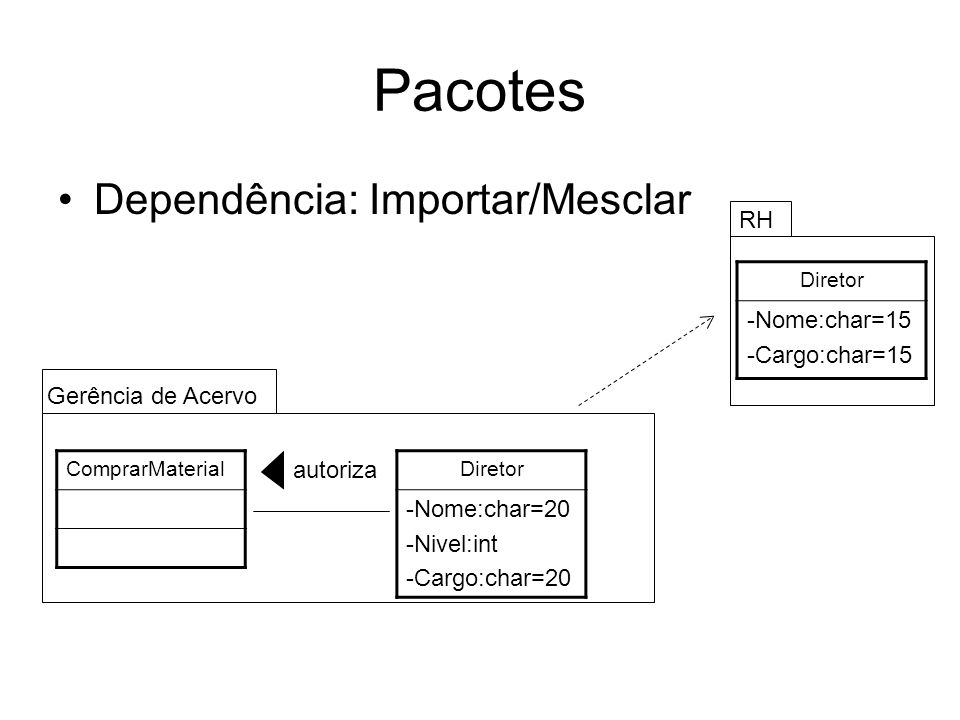 Pacotes Dependência: Importar/Mesclar -Nome:char=15 -Cargo:char=15 RH