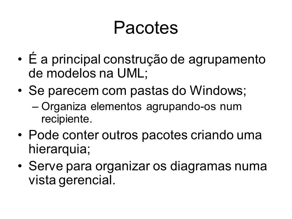 Pacotes É a principal construção de agrupamento de modelos na UML;