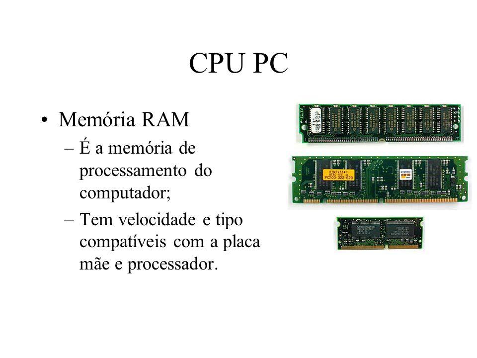 CPU PC Memória RAM É a memória de processamento do computador;