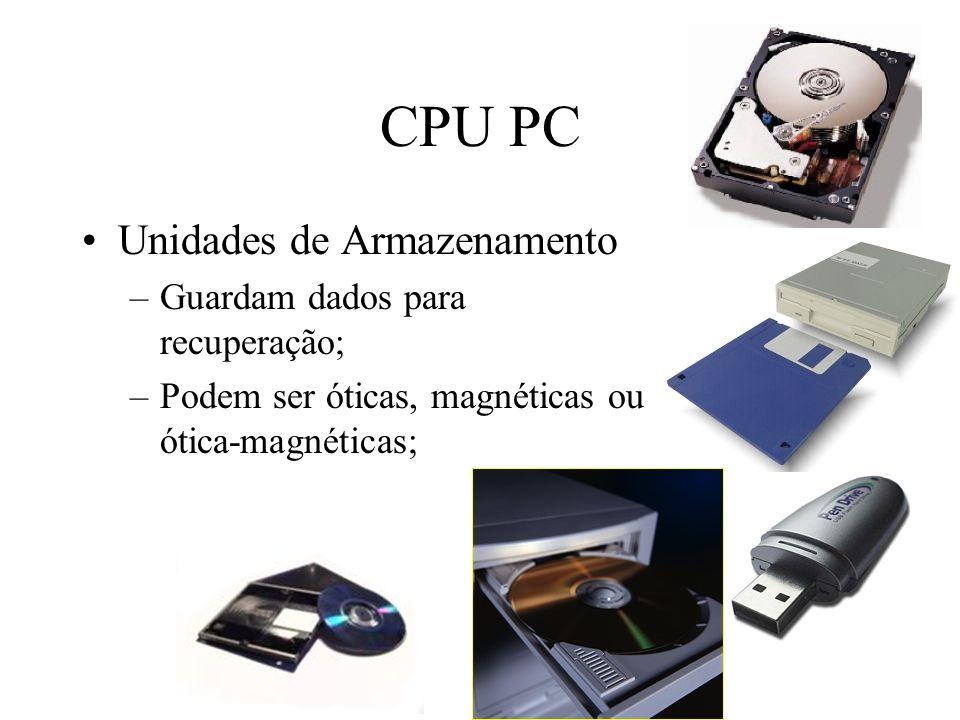 CPU PC Unidades de Armazenamento Guardam dados para recuperação;