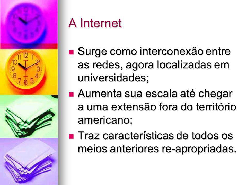 A Internet Surge como interconexão entre as redes, agora localizadas em universidades;
