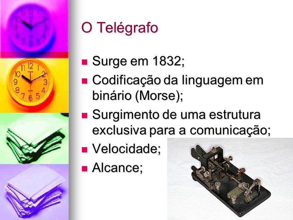 O TelégrafoSurge em 1832; Codificação da linguagem em binário (Morse); Surgimento de uma estrutura exclusiva para a comunicação;