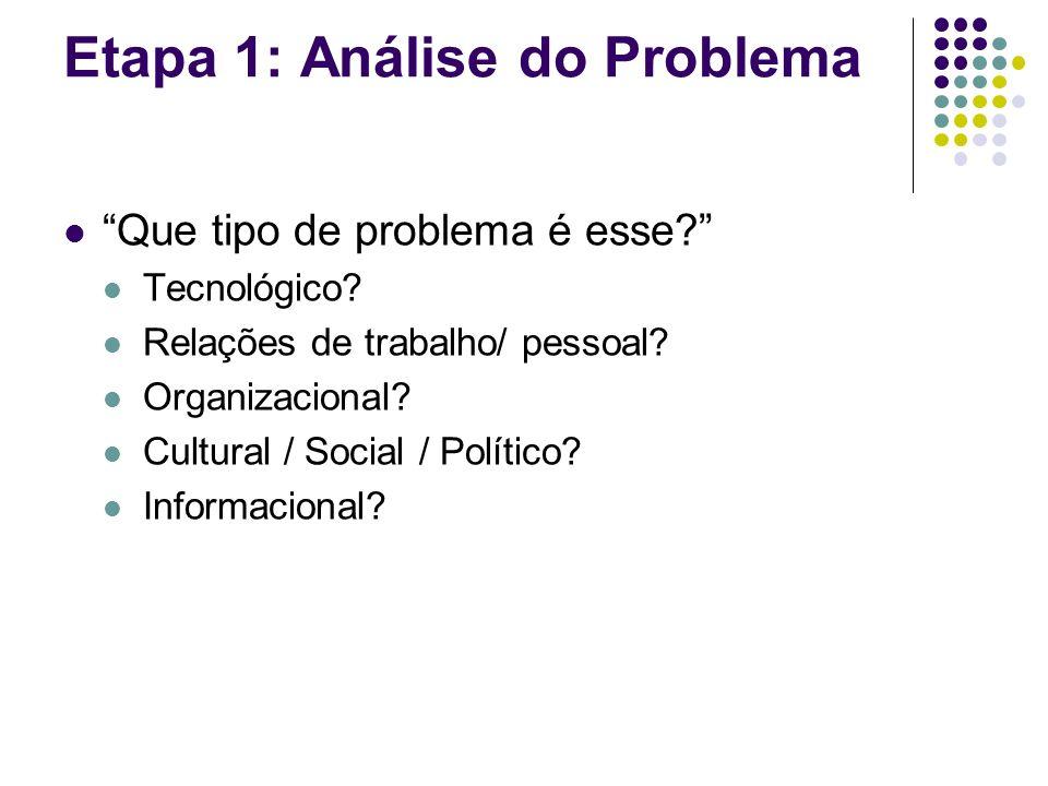 Etapa 1: Análise do Problema