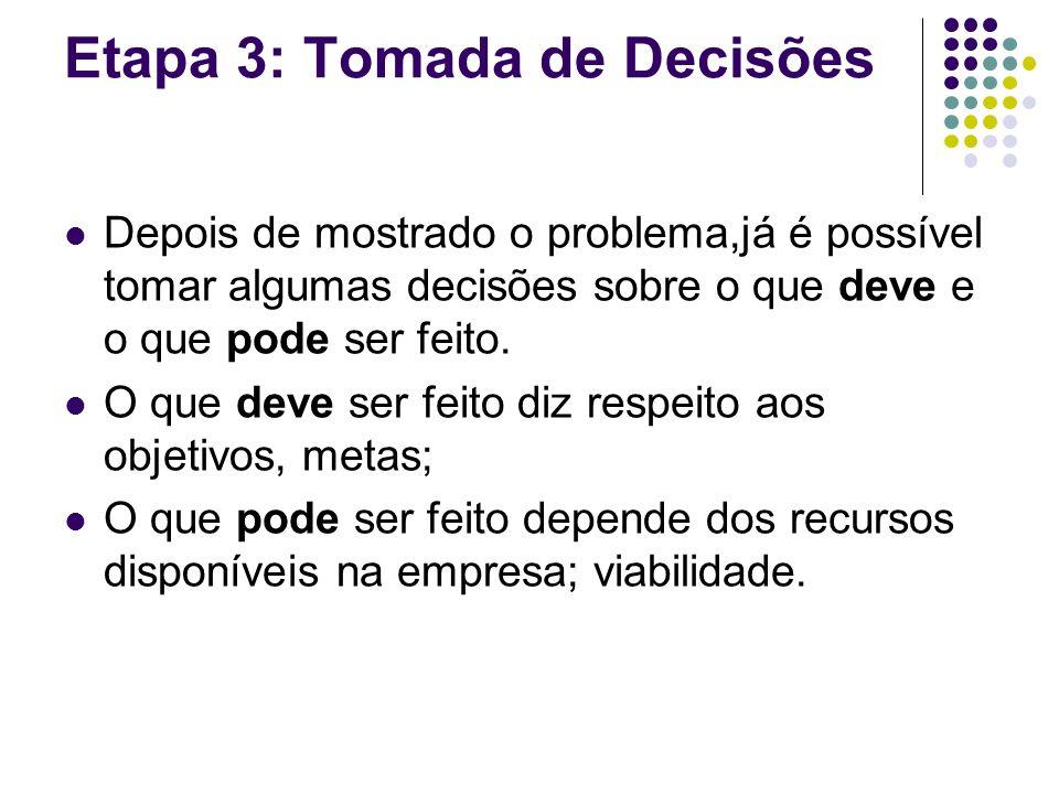 Etapa 3: Tomada de Decisões