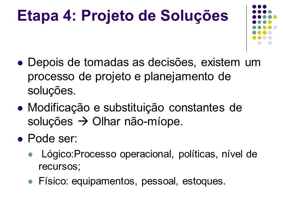 Etapa 4: Projeto de Soluções