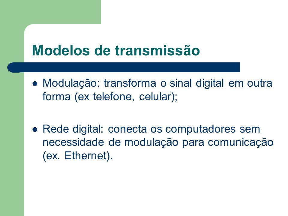 Modelos de transmissão