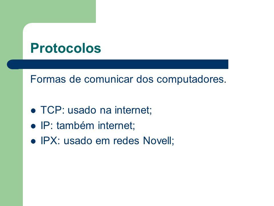 Protocolos Formas de comunicar dos computadores.