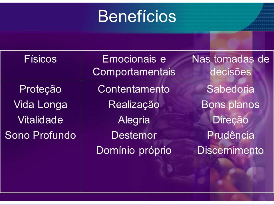 Benefícios Físicos Emocionais e Comportamentais