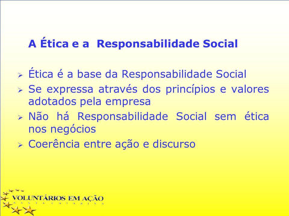 A Ética e a Responsabilidade Social