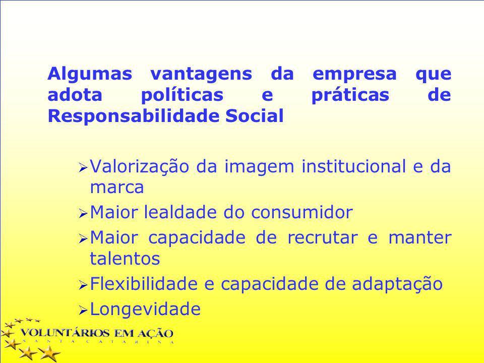 Algumas vantagens da empresa que adota políticas e práticas de Responsabilidade Social