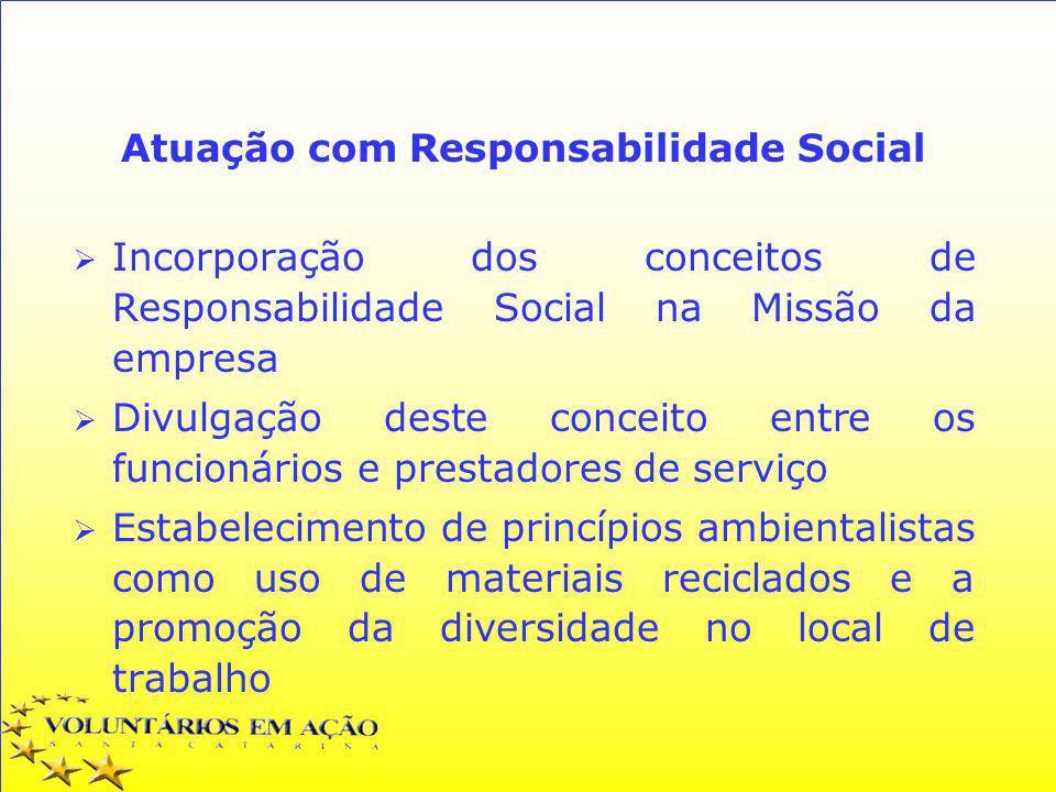Atuação com Responsabilidade Social