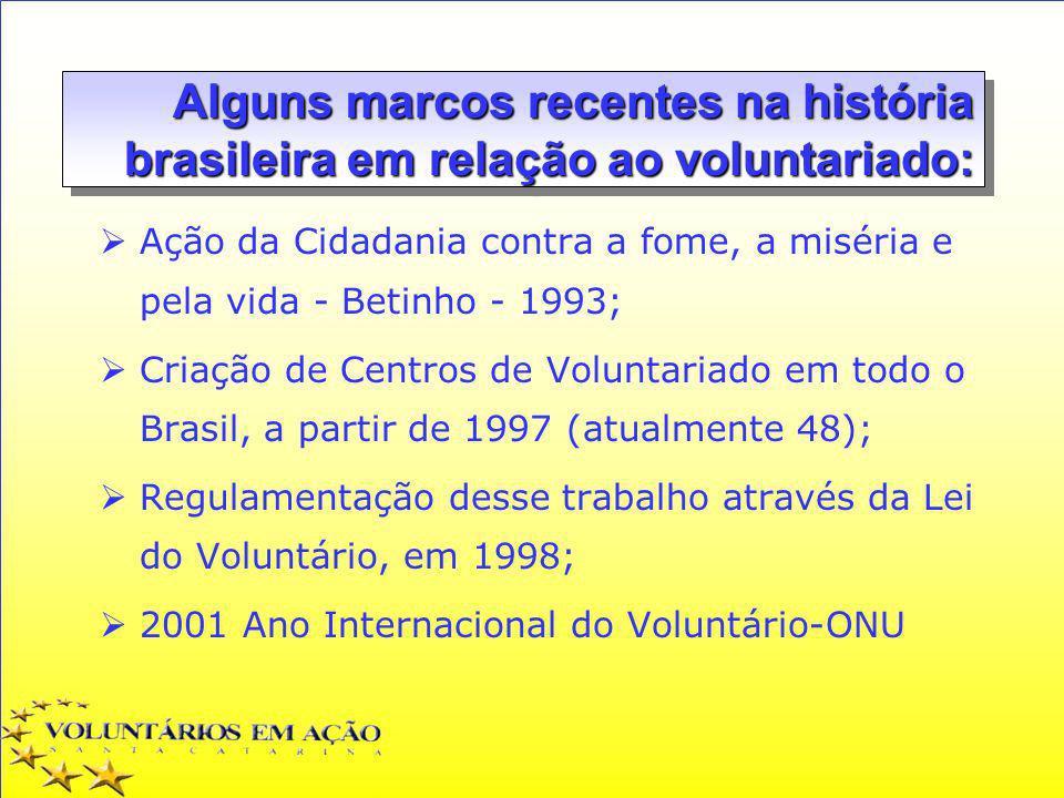 Alguns marcos recentes na história brasileira em relação ao voluntariado: