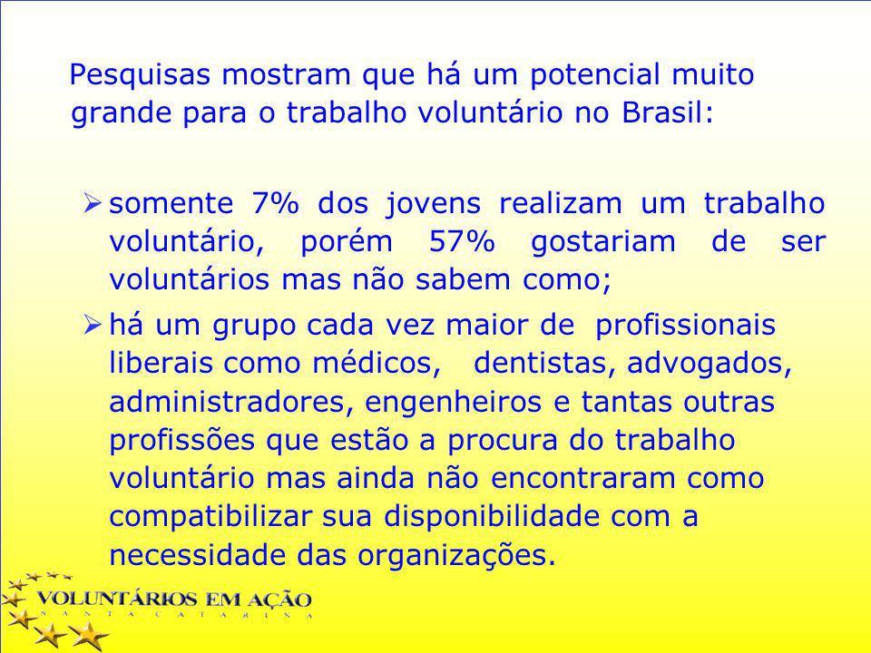 Pesquisas mostram que há um potencial muito grande para o trabalho voluntário no Brasil: