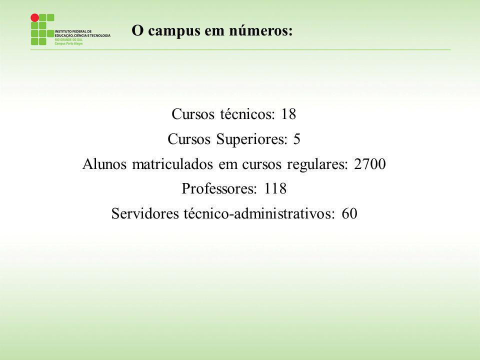 Alunos matriculados em cursos regulares: 2700 Professores: 118
