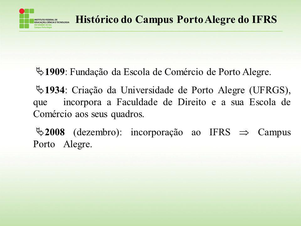 Histórico do Campus Porto Alegre do IFRS