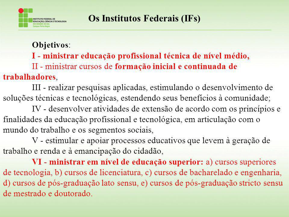 Os Institutos Federais (IFs)