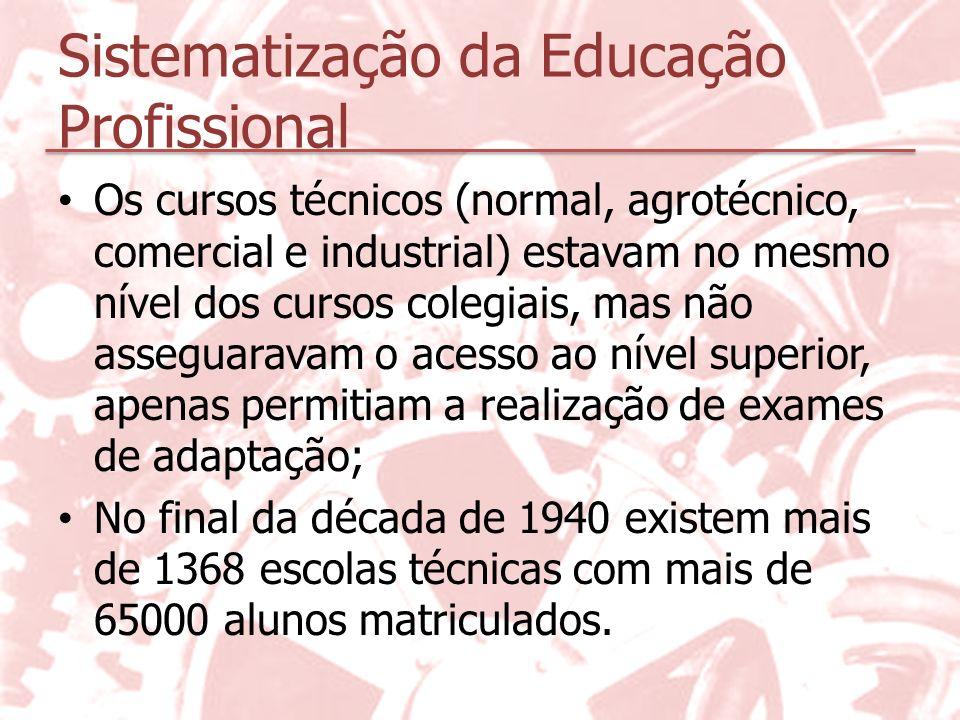 Sistematização da Educação Profissional