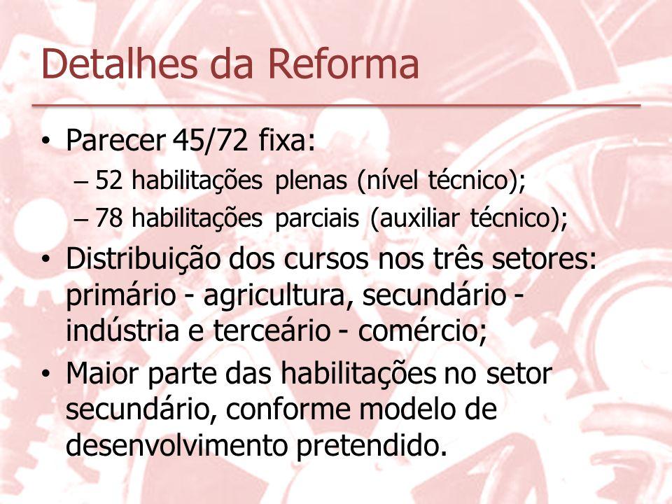 Detalhes da Reforma Parecer 45/72 fixa: