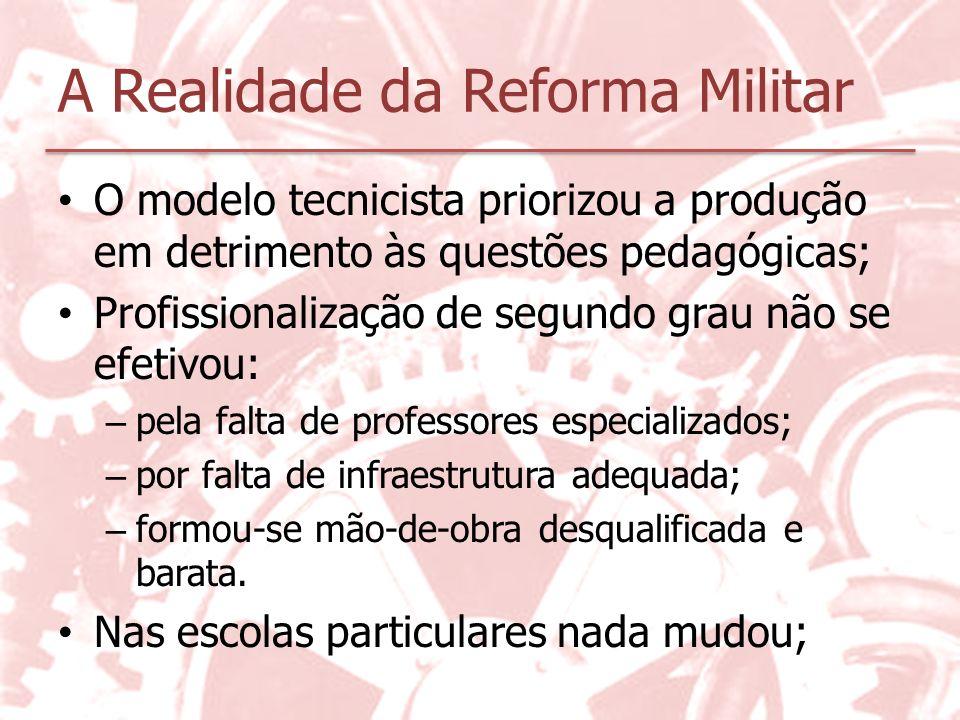 A Realidade da Reforma Militar