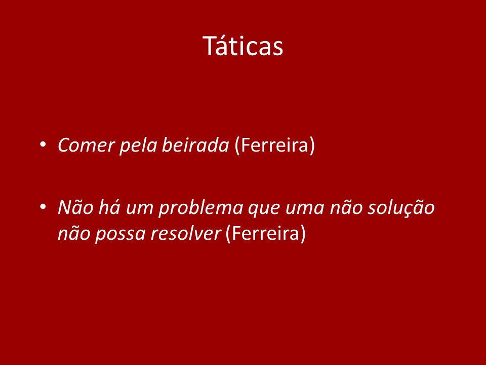 Táticas Comer pela beirada (Ferreira)