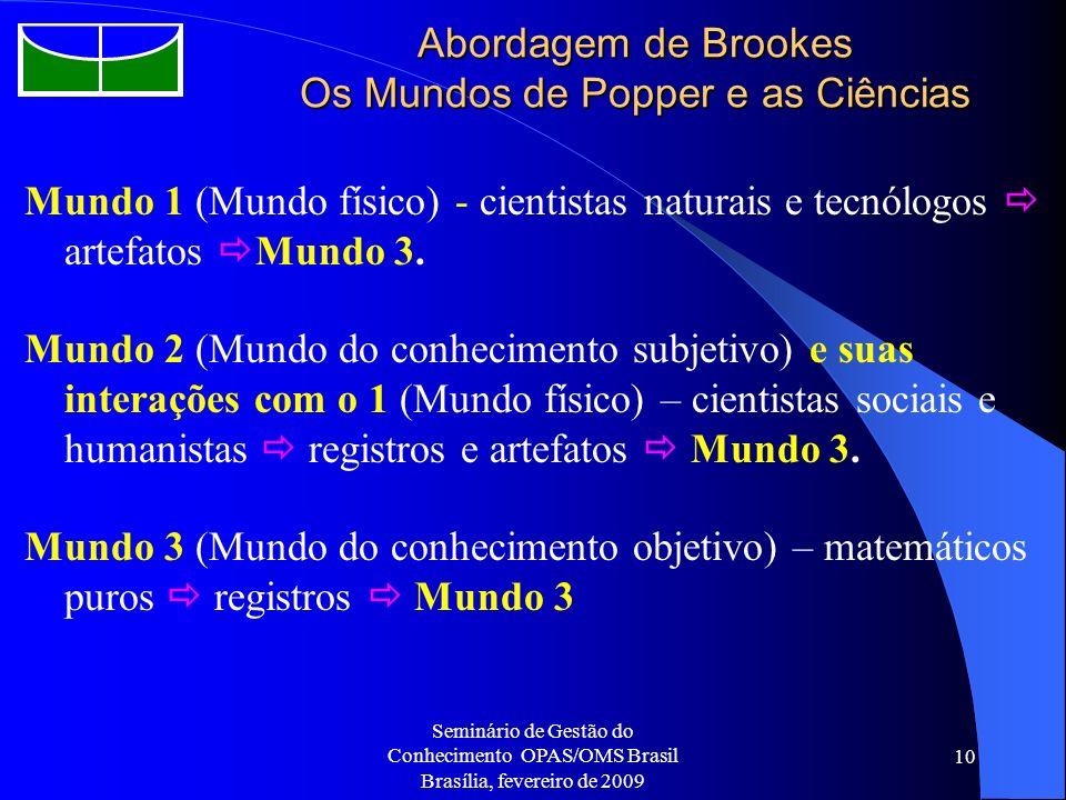 Abordagem de Brookes Os Mundos de Popper e as Ciências