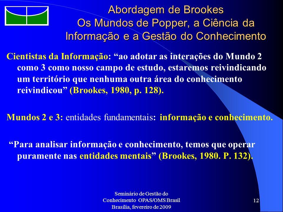 Abordagem de Brookes Os Mundos de Popper, a Ciência da Informação e a Gestão do Conhecimento