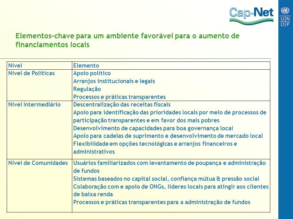Elementos-chave para um ambiente favorável para o aumento de financiamentos locais
