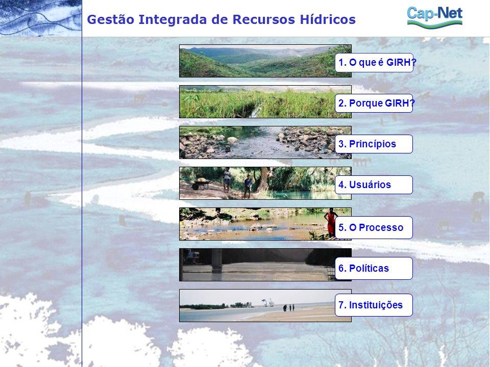 Gestão Integrada de Recursos Hídricos