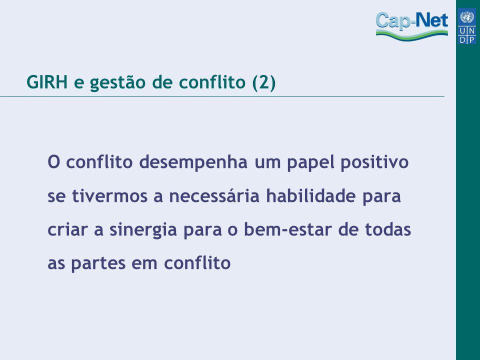 GIRH e gestão de conflito (2)