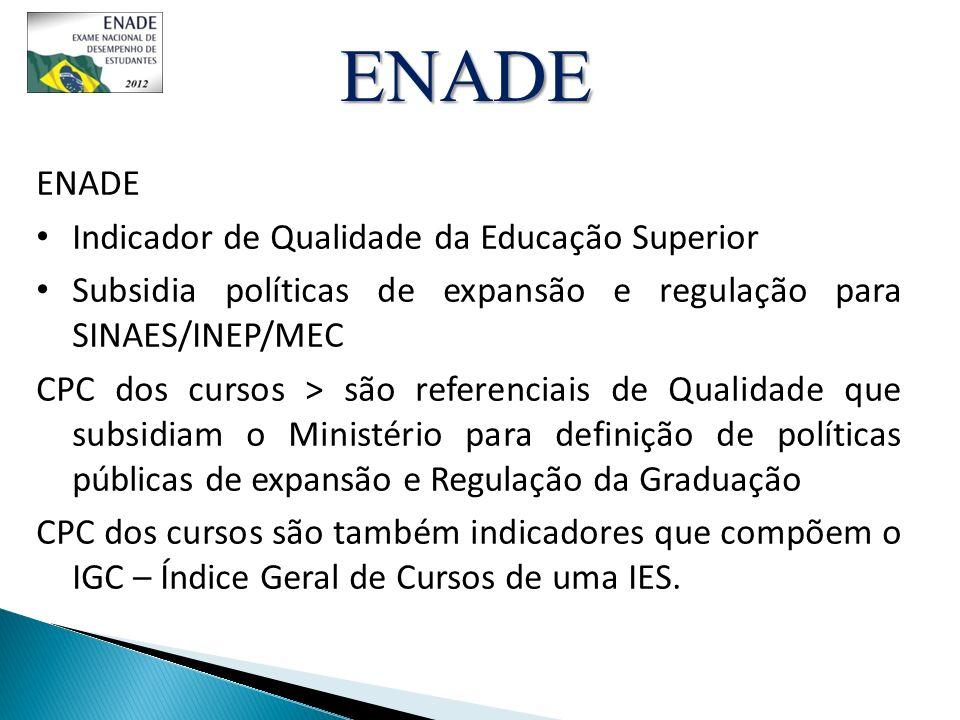 ENADE ENADE Indicador de Qualidade da Educação Superior
