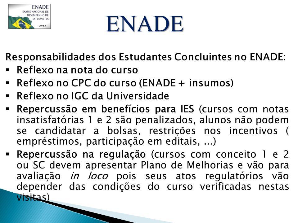 ENADE Responsabilidades dos Estudantes Concluintes no ENADE: