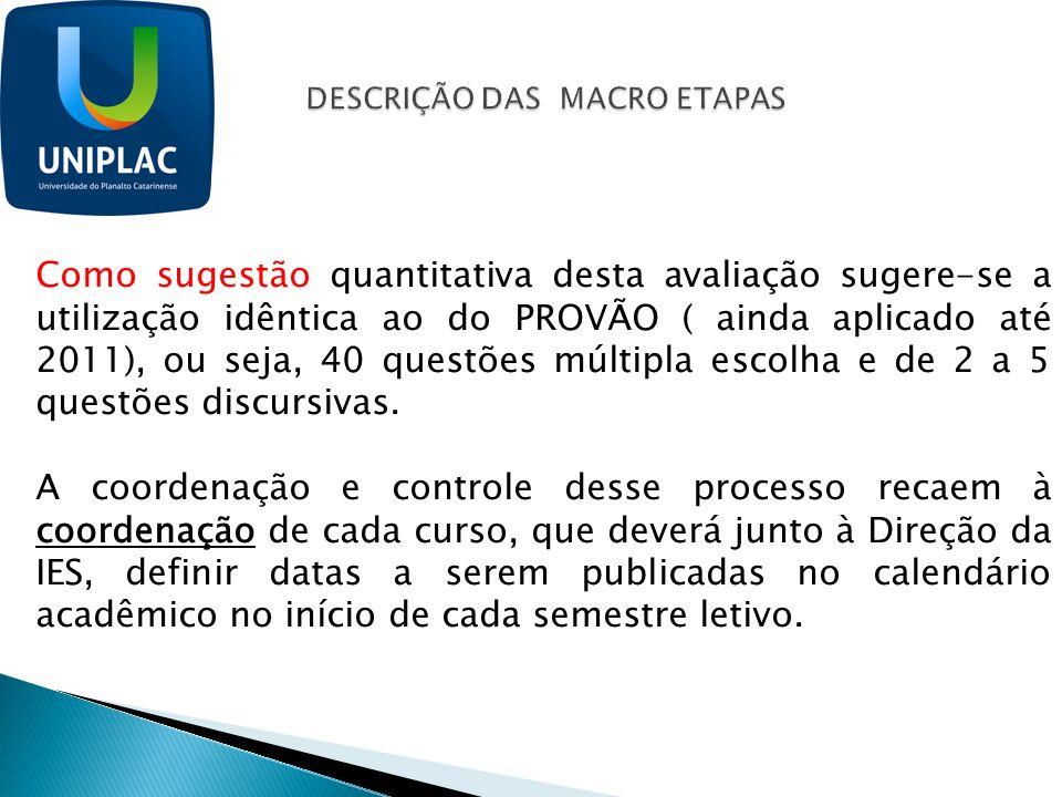 DESCRIÇÃO DAS MACRO ETAPAS