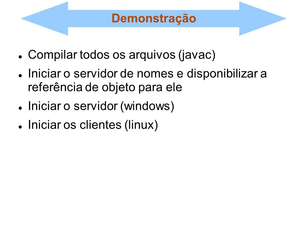 Demonstração Compilar todos os arquivos (javac) Iniciar o servidor de nomes e disponibilizar a referência de objeto para ele.